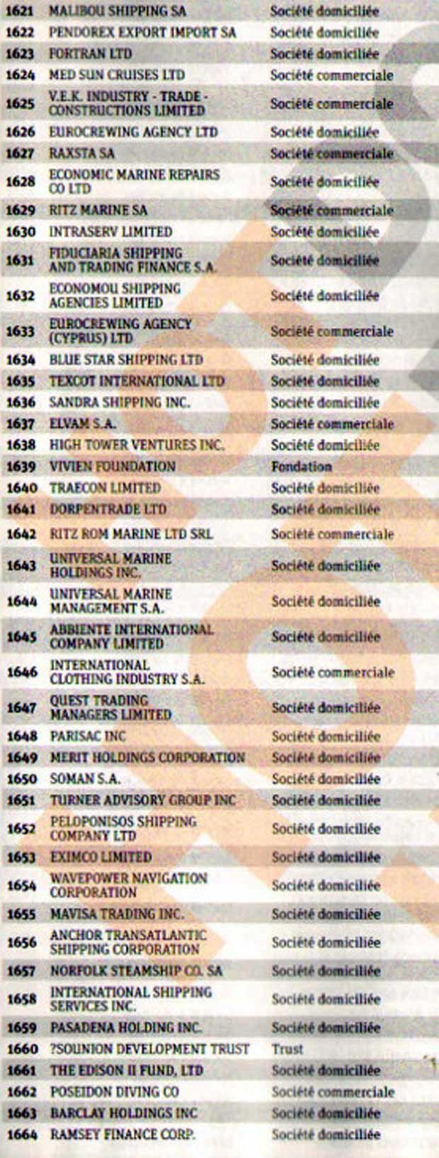 Λίστα Lagarnt offshore