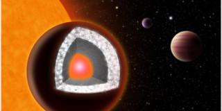Ο βραχώδης «55 Cancri E»