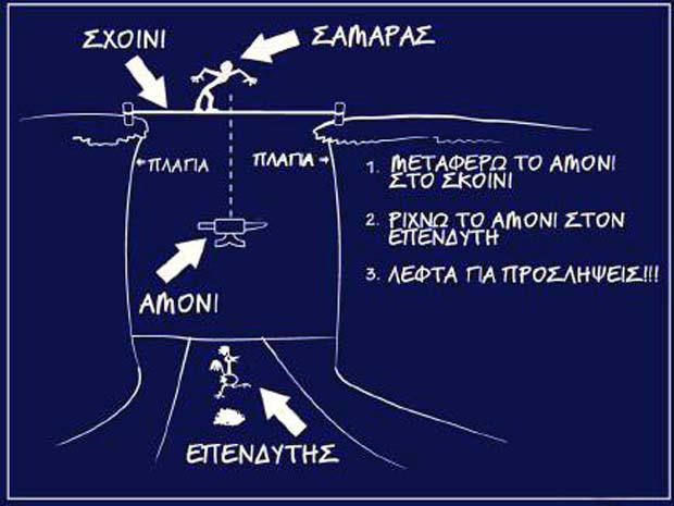 Σχέδιο Σαμαρά