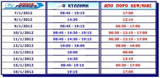 Δρομολόγια Ionian Ferries