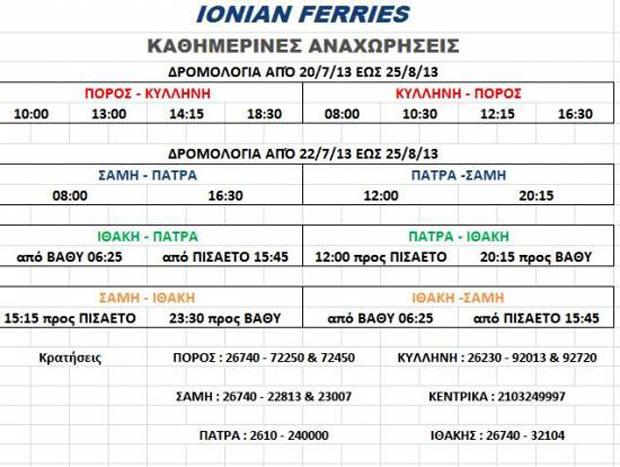 Δρομολόγια IonianFerries