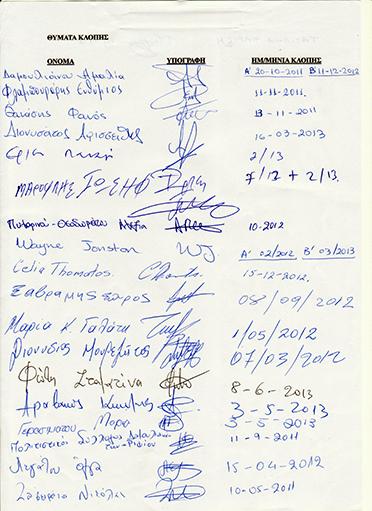 Επιστολή διαμαρτυρίας 20 θυμάτων κλοπής στο Ληξούρι Κεφαλονιάς