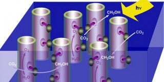 Η δομή των κυλινδρικών νανοκρυστάλλων που υποκαθιστούν τη χλωροφύλλη. Η ενέργεια των φωτονίων (δεξιά επάνω) συνθέτει δύο μόρια μεθυλικής αλκοόλης από τέσσερα μόρια νερού και δύο μόρια διοξειδίου του άνθρακα, ενώ παράλληλα απελευθερώνει στην ατμόσφαιρα τρία μόρια οξυγόνου