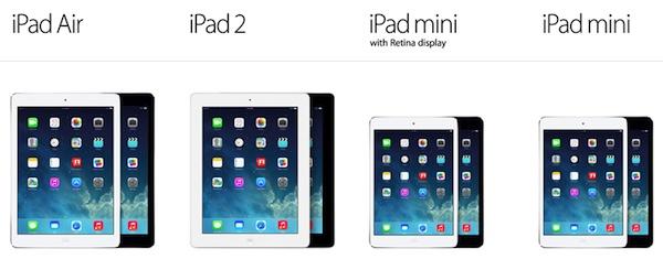 Αυτο είναι το νέο iPad