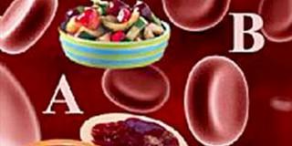 Δίαιτα ομάδας αίματος