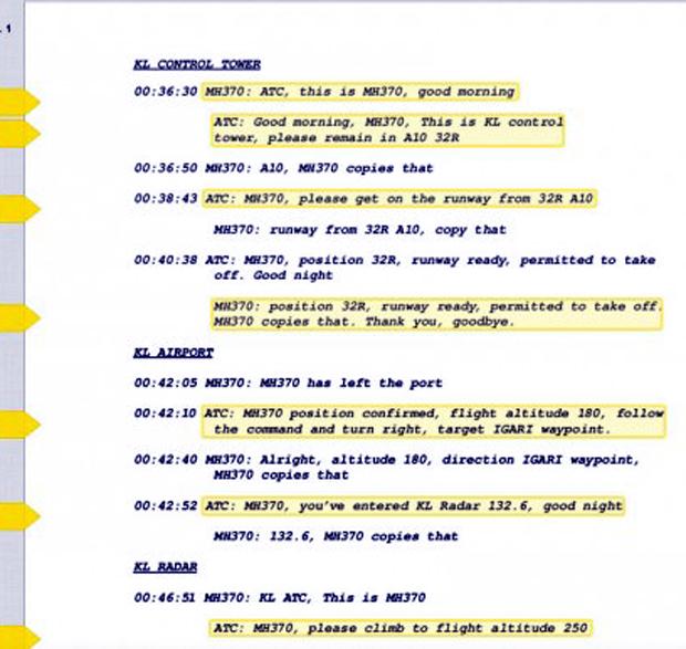Διάλογοι ρουτίνας ανάμεσα στους πιλότους της Malaysia Airlines