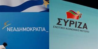 Στις 8,53%  μονάδες η διαφορά ΣΥΡΙΖΑ-ΝΔ